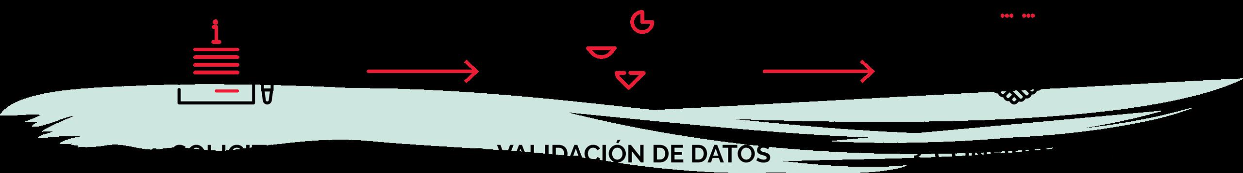 código LEI México